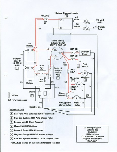 Inverter Battery Wiring Diagram : Dc wiring diagram with starting battery and inverter
